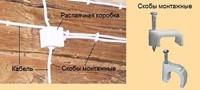 Электропроводка на даче г.Рыбинск