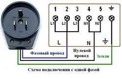 Подключение электроплиты в Рыбинске. Подключить электроплиту